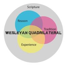 Wesleyan-Quadrilateral-Illustration1-copy