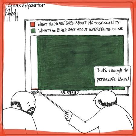 Absolutt-NP-homosexuality-chart